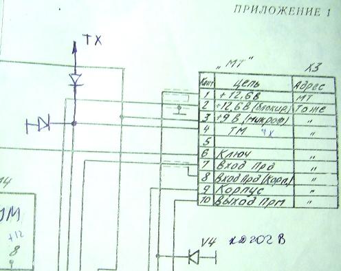 """Блок управления радиостанции  """"Ангара """" третья версия."""